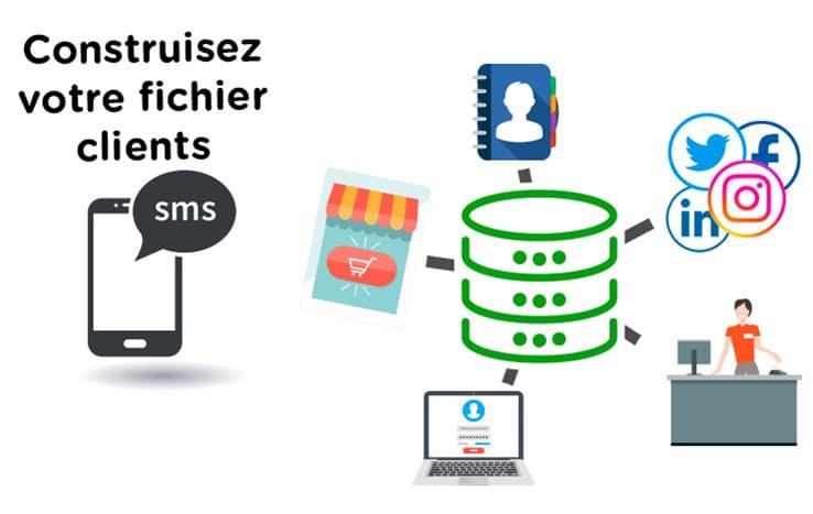Construisez votre fichier clients SMS pro
