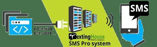 API SMS PRO